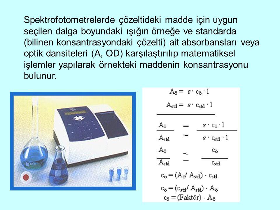 Spektrofotometrelerde çözeltideki madde için uygun seçilen dalga boyundaki ışığın örneğe ve standarda (bilinen konsantrasyondaki çözelti) ait absorban