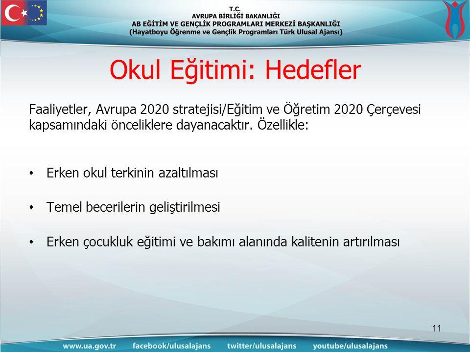 Faaliyetler, Avrupa 2020 stratejisi/Eğitim ve Öğretim 2020 Çerçevesi kapsamındaki önceliklere dayanacaktır.