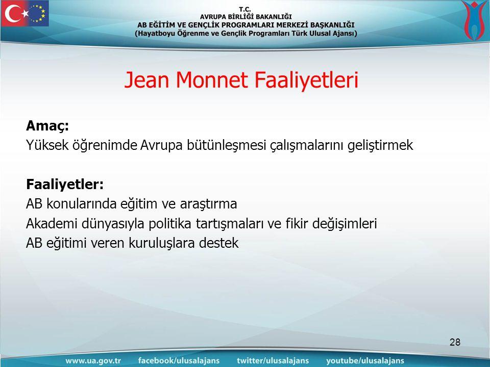 Amaç: Yüksek öğrenimde Avrupa bütünleşmesi çalışmalarını geliştirmek Faaliyetler: AB konularında eğitim ve araştırma Akademi dünyasıyla politika tartışmaları ve fikir değişimleri AB eğitimi veren kuruluşlara destek 28 Jean Monnet Faaliyetleri