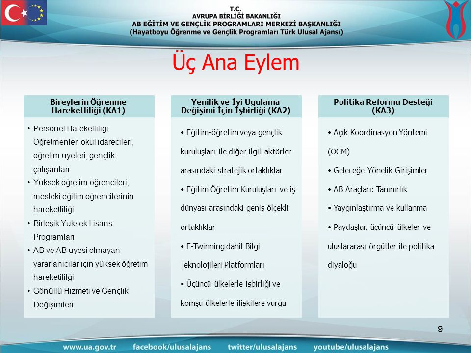 Erasmus+ OKUL EĞİTİMİ 10