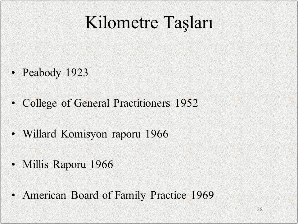 28 •Peabody 1923 •College of General Practitioners 1952 •Willard Komisyon raporu 1966 •Millis Raporu 1966 •American Board of Family Practice 1969 Kilo