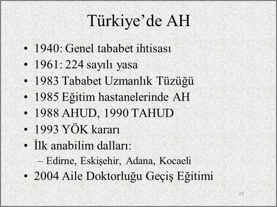 29 Türkiye'de AH •1940: Genel tababet ihtisası •1961: 224 sayılı yasa •1983 Tababet Uzmanlık Tüzüğü •1985 Eğitim hastanelerinde AH •1988 AHUD, 1990 TA