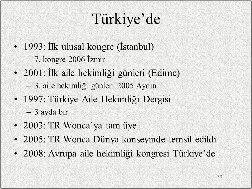 30 Türkiye'de •1993: İlk ulusal kongre (İstanbul) –7. kongre 2006 İzmir •2001: İlk aile hekimliği günleri (Edirne) –3. aile hekimliği günleri 2005 Ayd