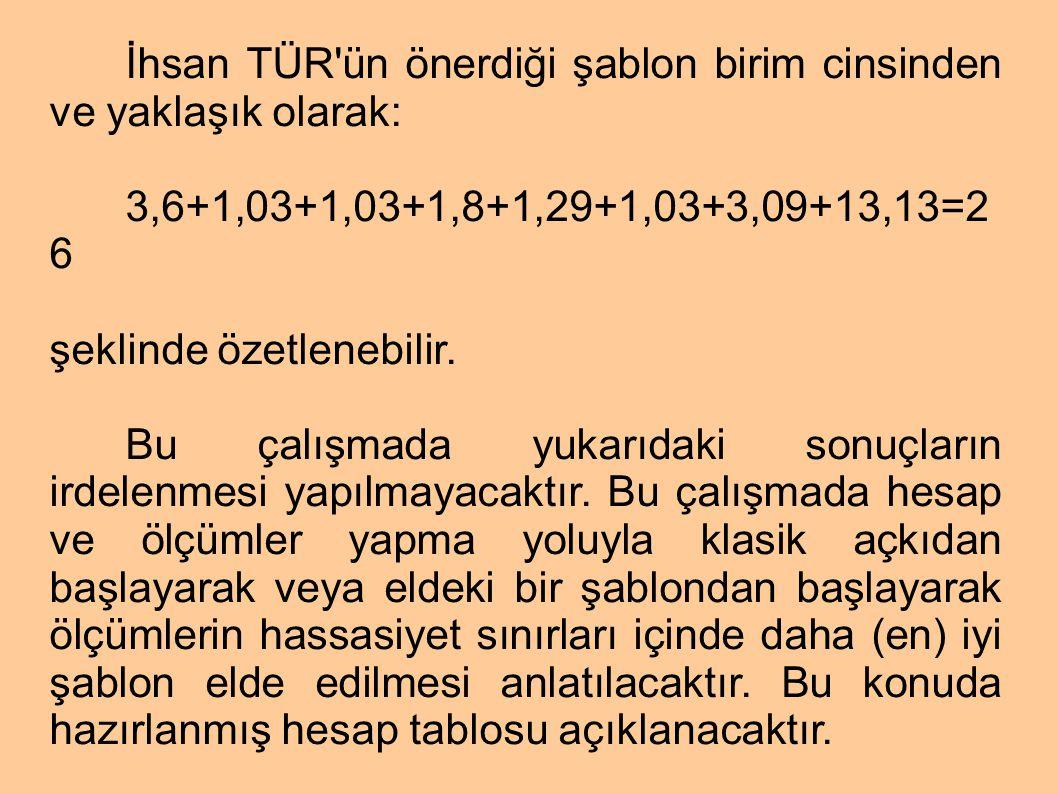 İhsan TÜR ün önerdiği şablon birim cinsinden ve yaklaşık olarak: 3,6+1,03+1,03+1,8+1,29+1,03+3,09+13,13=2 6 şeklinde özetlenebilir.