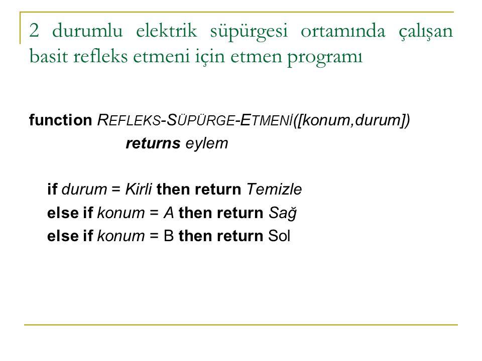 2 durumlu elektrik süpürgesi ortamında çalışan basit refleks etmeni için etmen programı function R EFLEKS -S ÜPÜRGE -E TMENİ ([konum,durum]) returns e
