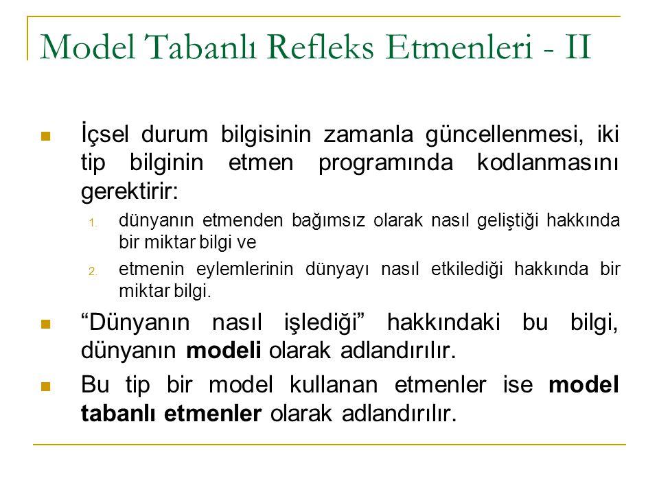 Model Tabanlı Refleks Etmenleri - II  İçsel durum bilgisinin zamanla güncellenmesi, iki tip bilginin etmen programında kodlanmasını gerektirir: 1. dü
