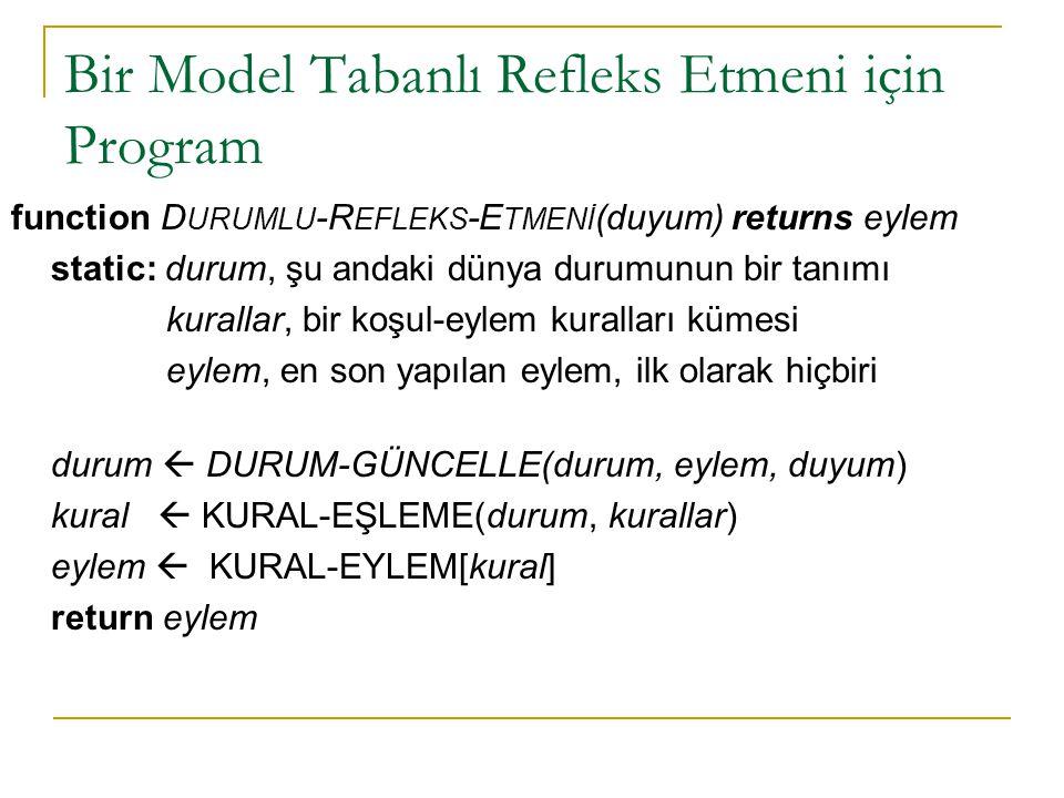 Bir Model Tabanlı Refleks Etmeni için Program function D URUMLU -R EFLEKS -E TMENİ (duyum) returns eylem static: durum, şu andaki dünya durumunun bir