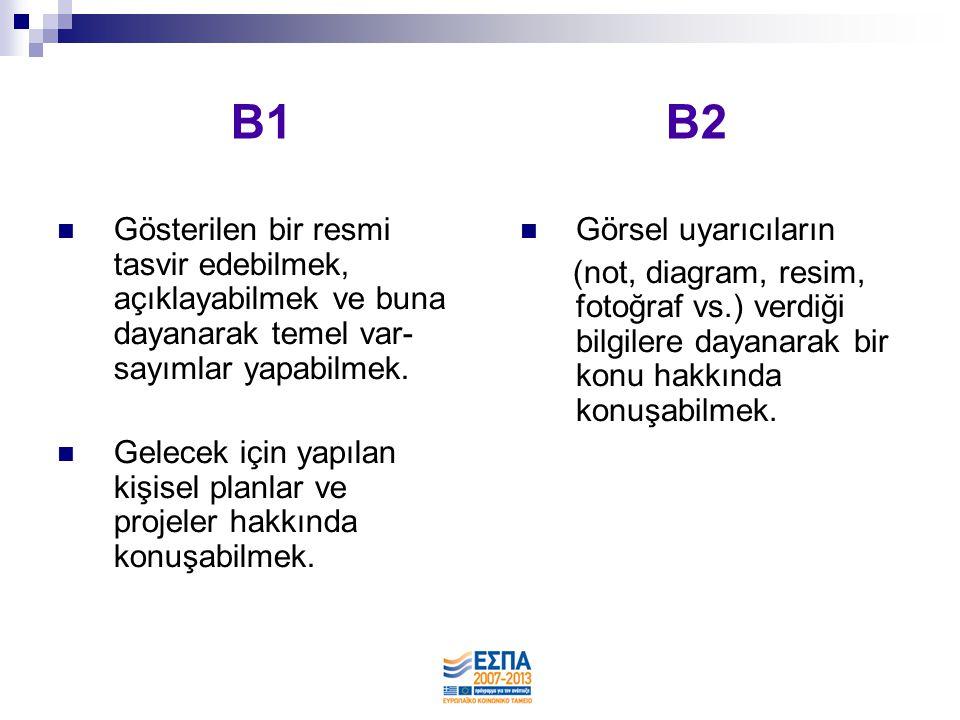 B1 B2  Gösterilen bir resmi tasvir edebilmek, açıklayabilmek ve buna dayanarak temel var- sayımlar yapabilmek.  Gelecek için yapılan kişisel planlar