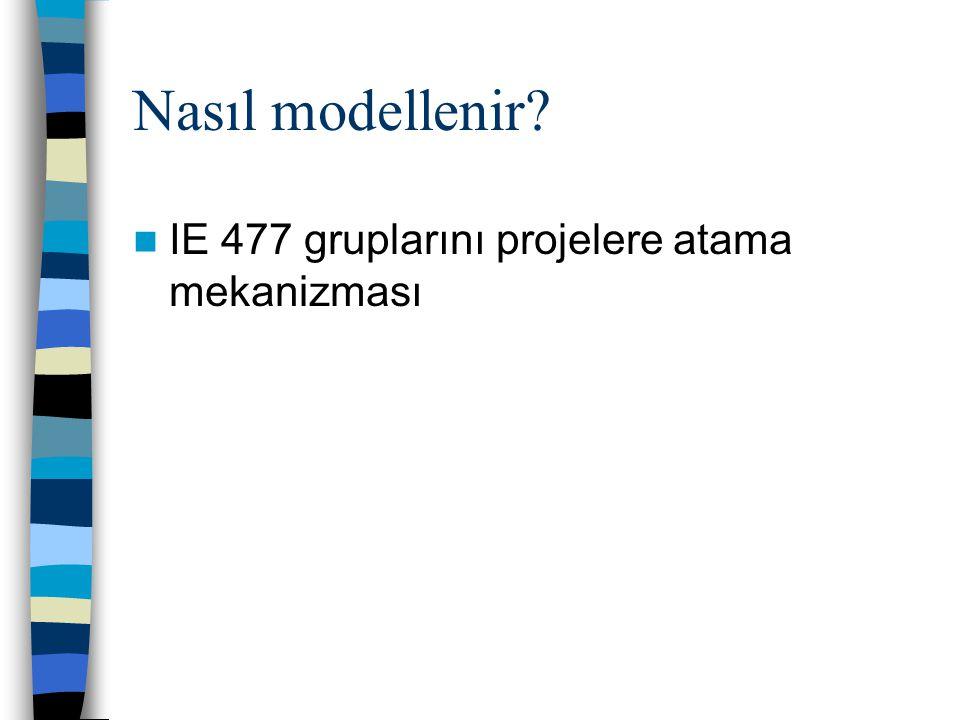Nasıl modellenir?  IE 477 gruplarını projelere atama mekanizması