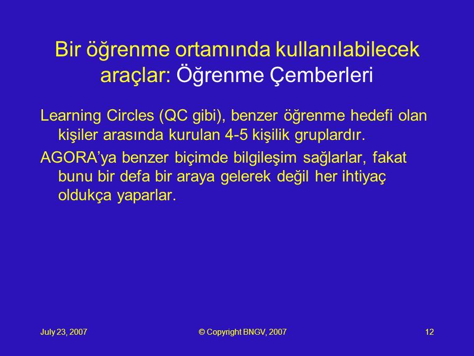 July 23, 2007© Copyright BNGV, 200712 Bir öğrenme ortamında kullanılabilecek araçlar: Öğrenme Çemberleri Learning Circles (QC gibi), benzer öğrenme hedefi olan kişiler arasında kurulan 4-5 kişilik gruplardır.