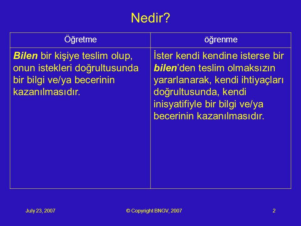 July 23, 2007© Copyright BNGV, 20072 Nedir.