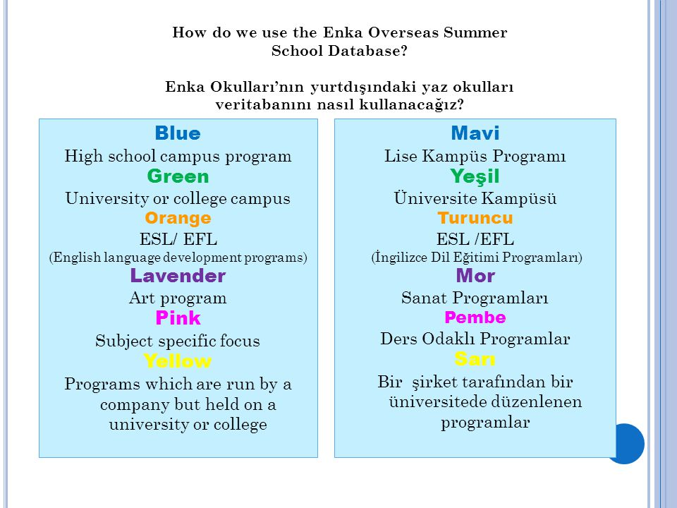 How do we use the Enka Overseas Summer School Database? Enka Okulları'nın yurtdışındaki yaz okulları veritabanını nasıl kullanacağız? Blue High school