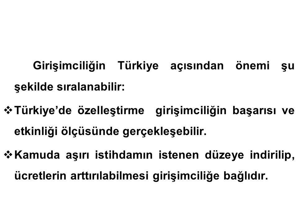 Girişimciliğin Türkiye açısından önemi şu şekilde sıralanabilir:  Türkiye'de özelleştirme girişimciliğin başarısı ve etkinliği ölçüsünde gerçekleşebi