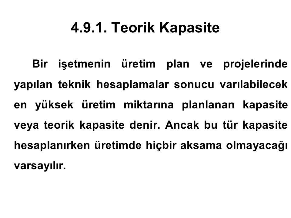 4.9.1. Teorik Kapasite Bir işetmenin üretim plan ve projelerinde yapılan teknik hesaplamalar sonucu varılabilecek en yüksek üretim miktarına planlanan