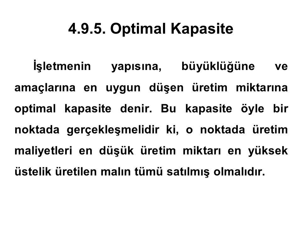4.9.5. Optimal Kapasite İşletmenin yapısına, büyüklüğüne ve amaçlarına en uygun düşen üretim miktarına optimal kapasite denir. Bu kapasite öyle bir no
