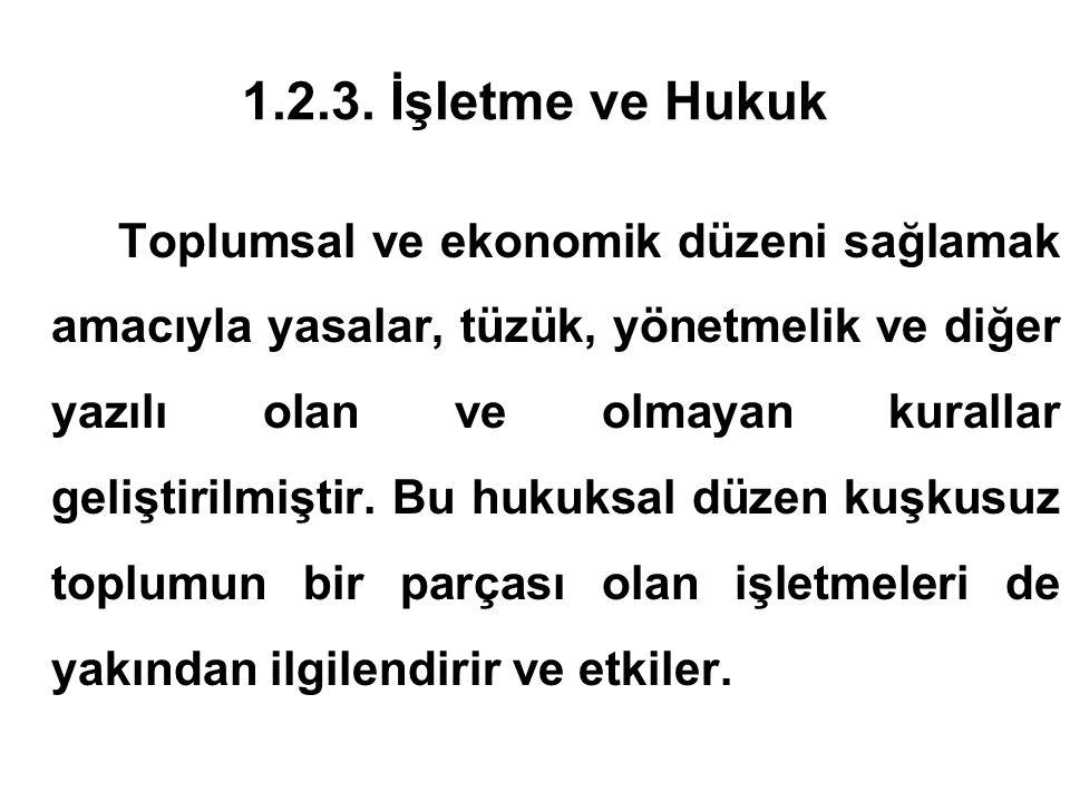 1.2.3. İşletme ve Hukuk Toplumsal ve ekonomik düzeni sağlamak amacıyla yasalar, tüzük, yönetmelik ve diğer yazılı olan ve olmayan kurallar geliştirilm