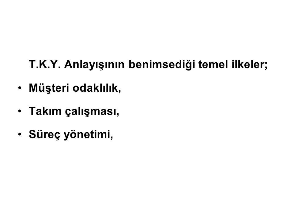 T.K.Y.