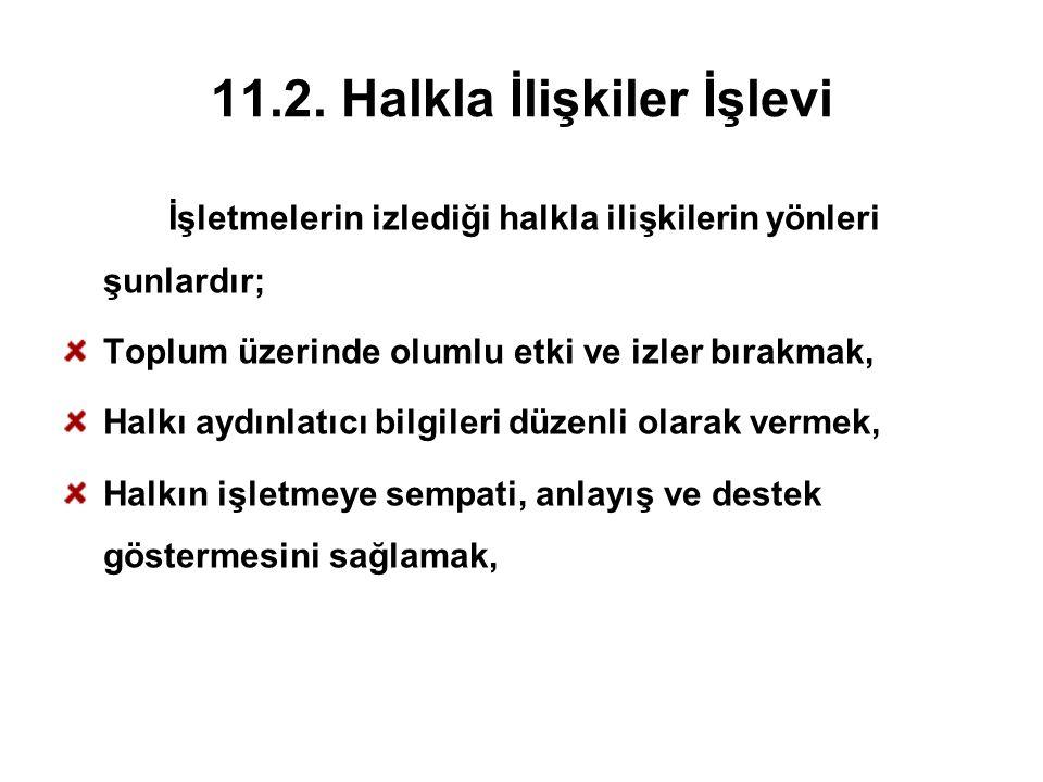 11.2.