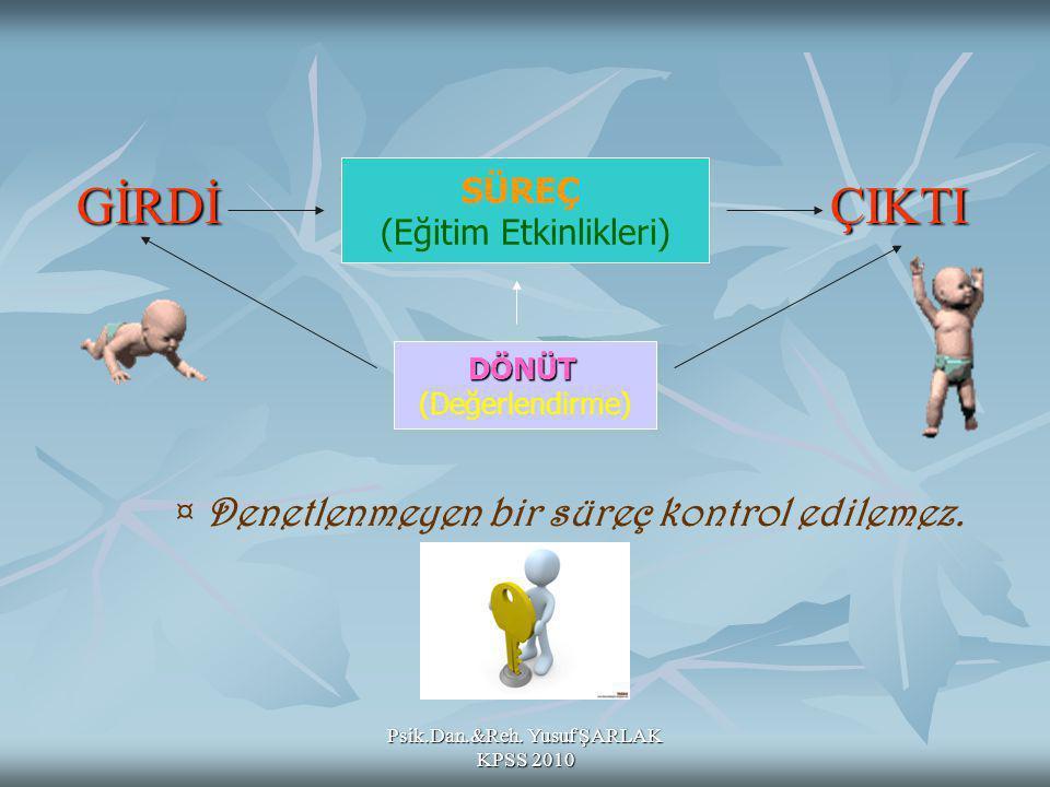 Psik.Dan.&Reh. Yusuf ŞARLAK KPSS 2010 GİRDİ ÇIKTI SÜREÇ (Eğitim Etkinlikleri) DÖNÜT (Değerlendirme) ¤ Denetlenmeyen bir süreç kontrol edilemez.