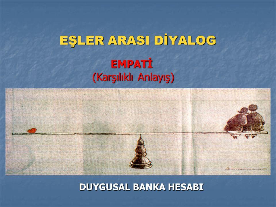 EŞLER ARASI DİYALOG EMPATİ (Karşılıklı Anlayış) (Karşılıklı Anlayış) DUYGUSAL BANKA HESABI