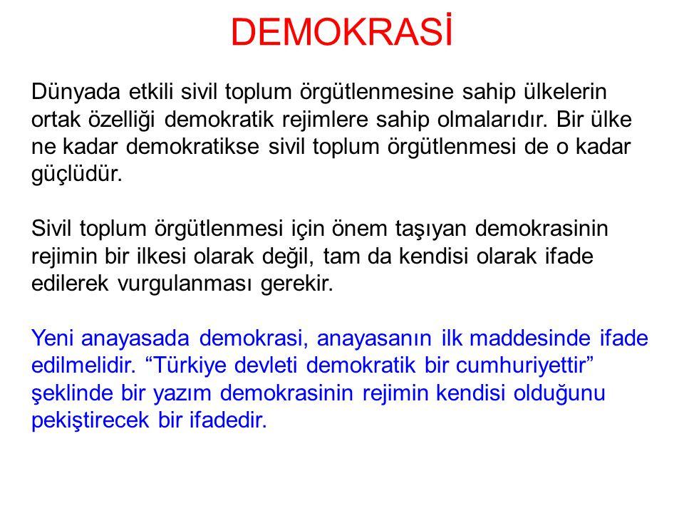 ÇOĞULCULUK Çoğulculuk, günümüz demokrasilerinin temel niteliklerinden biridir.