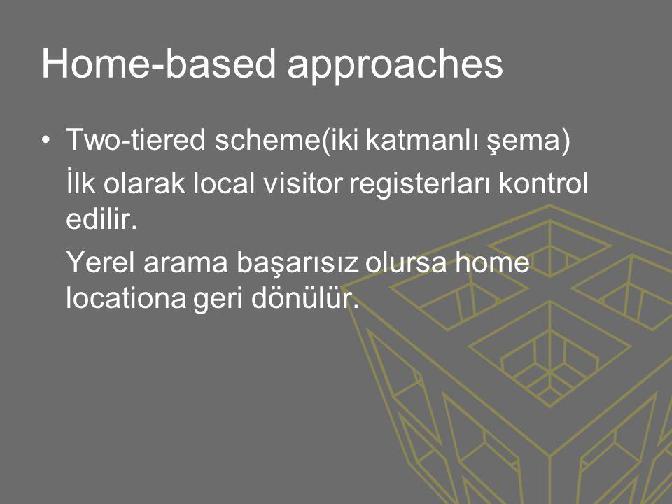 Home-based approaches •Two-tiered scheme(iki katmanlı şema) İlk olarak local visitor registerları kontrol edilir. Yerel arama başarısız olursa home lo