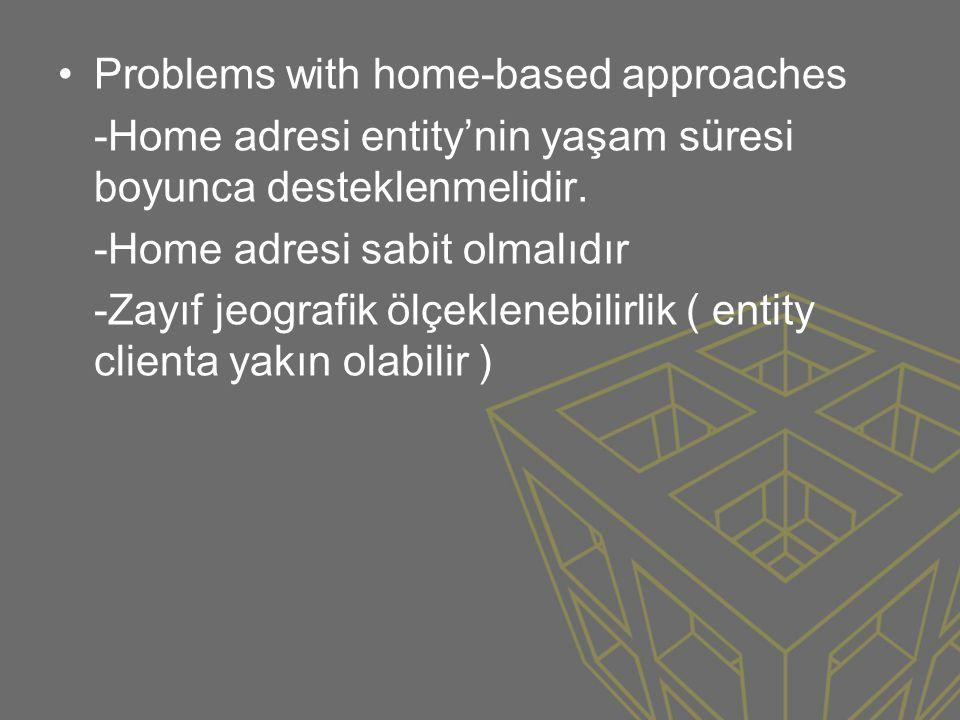 •Problems with home-based approaches -Home adresi entity'nin yaşam süresi boyunca desteklenmelidir. -Home adresi sabit olmalıdır -Zayıf jeografik ölçe