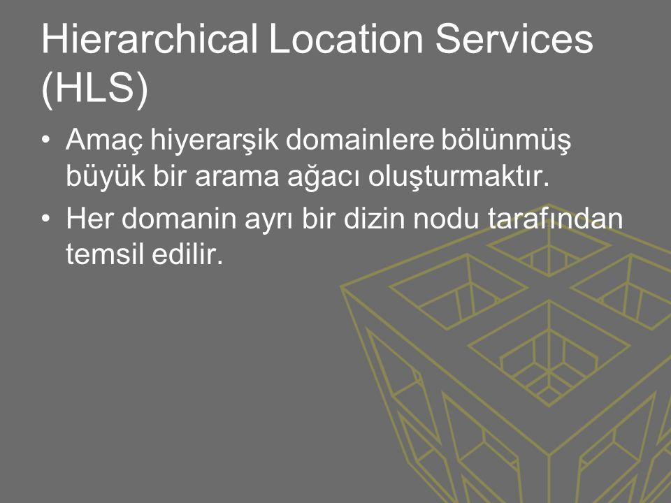 Hierarchical Location Services (HLS) •Amaç hiyerarşik domainlere bölünmüş büyük bir arama ağacı oluşturmaktır. •Her domanin ayrı bir dizin nodu tarafı
