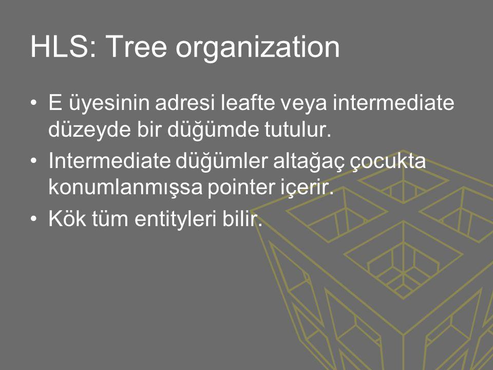 HLS: Tree organization •E üyesinin adresi leafte veya intermediate düzeyde bir düğümde tutulur. •Intermediate düğümler altağaç çocukta konumlanmışsa p