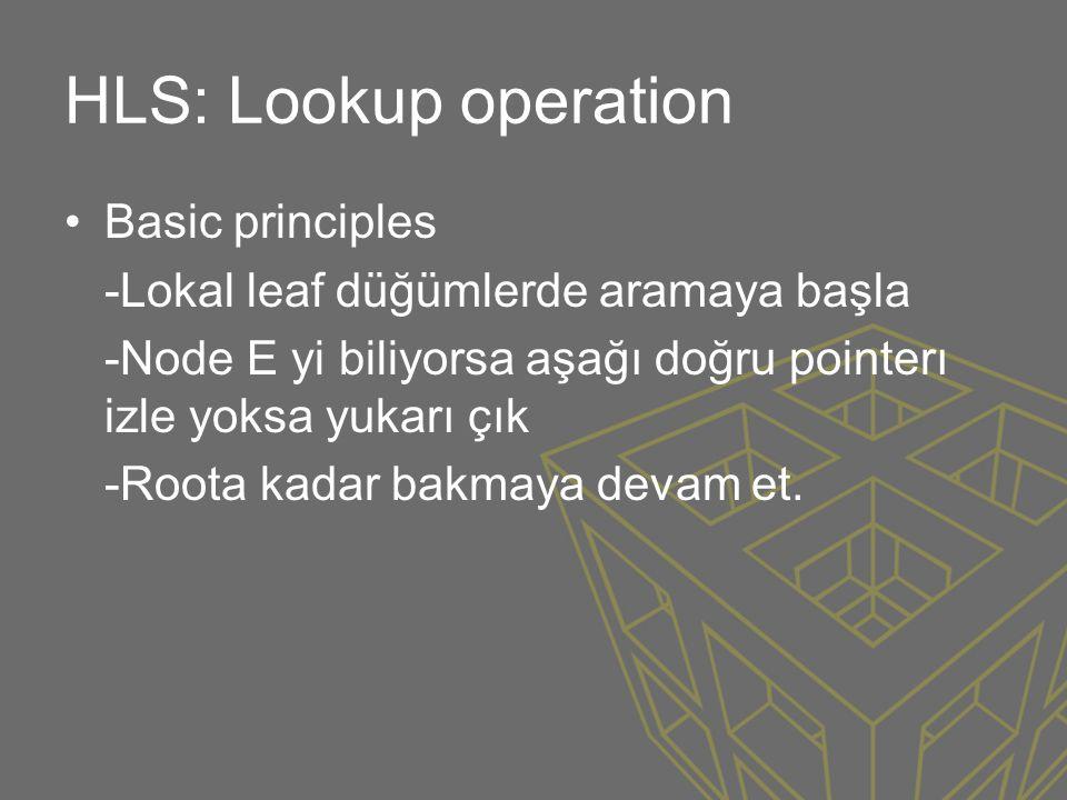 HLS: Lookup operation •Basic principles -Lokal leaf düğümlerde aramaya başla -Node E yi biliyorsa aşağı doğru pointerı izle yoksa yukarı çık -Roota ka