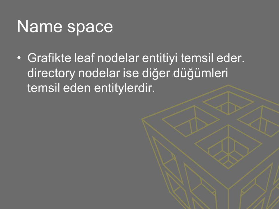 Name space •Grafikte leaf nodelar entitiyi temsil eder. directory nodelar ise diğer düğümleri temsil eden entitylerdir.