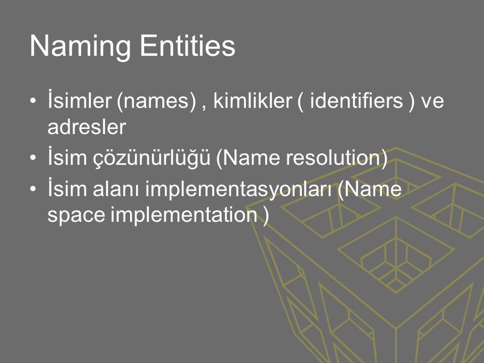 Naming Entities •İsimler (names), kimlikler ( identifiers ) ve adresler •İsim çözünürlüğü (Name resolution) •İsim alanı implementasyonları (Name space