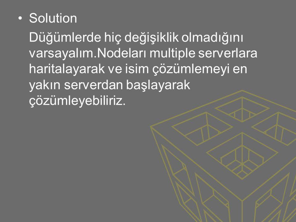 •Solution Düğümlerde hiç değişiklik olmadığını varsayalım.Nodeları multiple serverlara haritalayarak ve isim çözümlemeyi en yakın serverdan başlayarak