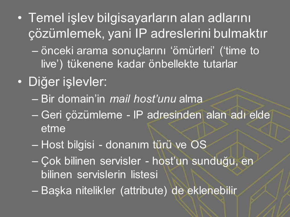 •Temel işlev bilgisayarların alan adlarını çözümlemek, yani IP adreslerini bulmaktır –önceki arama sonuçlarını 'ömürleri' ('time to live') tükenene ka