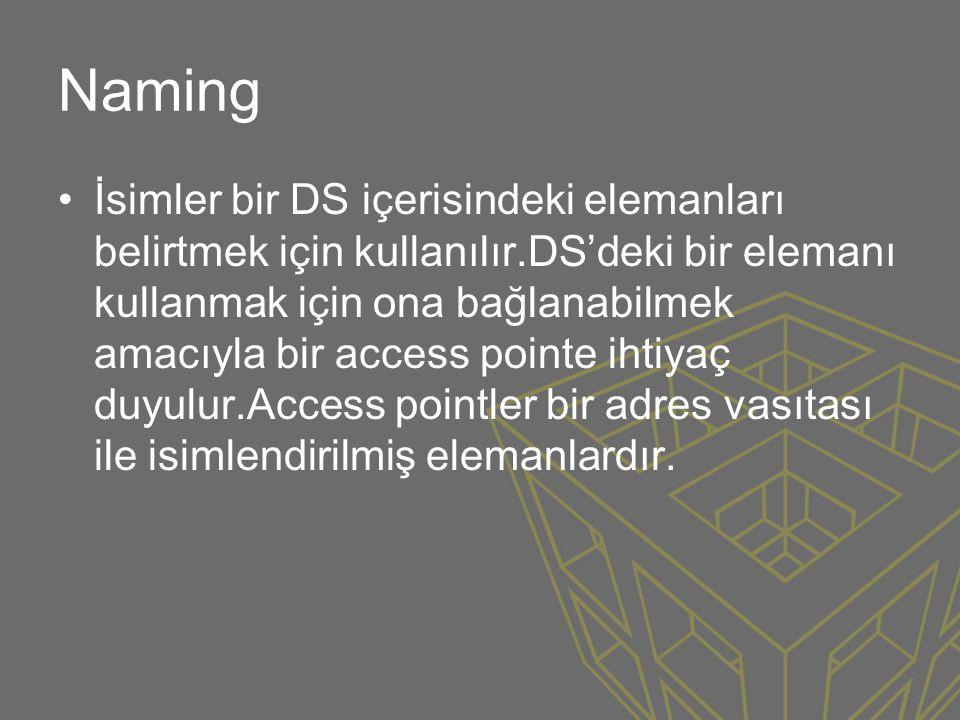 Naming •İsimler bir DS içerisindeki elemanları belirtmek için kullanılır.DS'deki bir elemanı kullanmak için ona bağlanabilmek amacıyla bir access poin