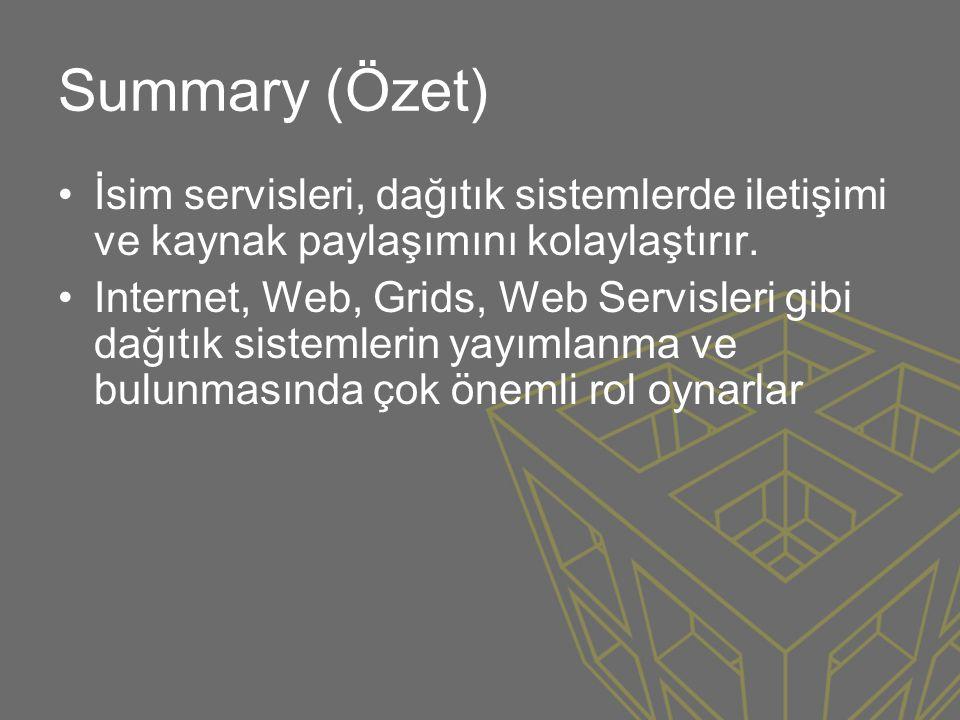 Summary (Özet) •İsim servisleri, dağıtık sistemlerde iletişimi ve kaynak paylaşımını kolaylaştırır. •Internet, Web, Grids, Web Servisleri gibi dağıtık