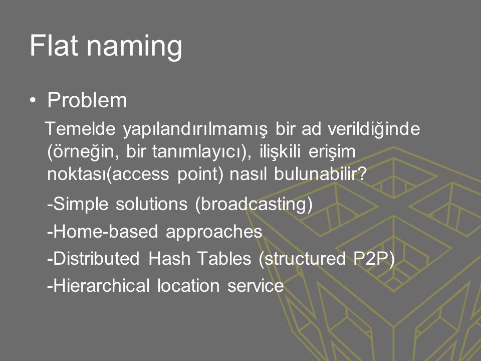 Flat naming •Problem Temelde yapılandırılmamış bir ad verildiğinde (örneğin, bir tanımlayıcı), ilişkili erişim noktası(access point) nasıl bulunabilir