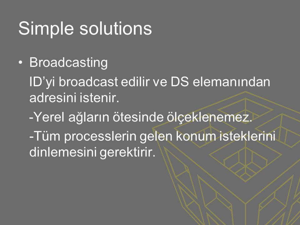 Simple solutions •Broadcasting ID'yi broadcast edilir ve DS elemanından adresini istenir. -Yerel ağların ötesinde ölçeklenemez. -Tüm processlerin gele