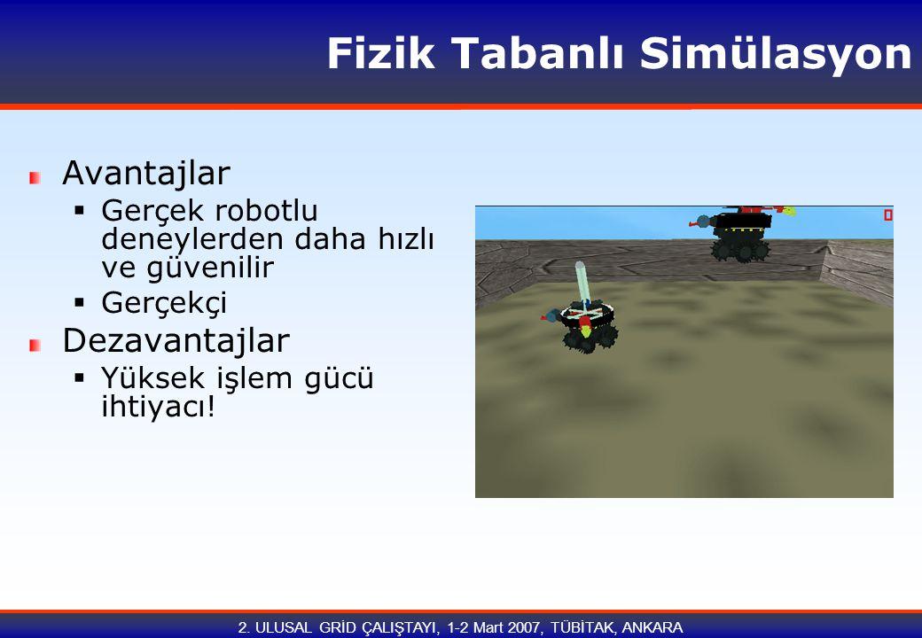 2. ULUSAL GRİD ÇALIŞTAYI, 1-2 Mart 2007, TÜBİTAK, ANKARA Fizik Tabanlı Simülasyon Avantajlar  Gerçek robotlu deneylerden daha hızlı ve güvenilir  Ge