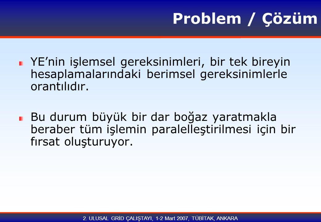 2. ULUSAL GRİD ÇALIŞTAYI, 1-2 Mart 2007, TÜBİTAK, ANKARA Problem / Çözüm YE'nin işlemsel gereksinimleri, bir tek bireyin hesaplamalarındaki berimsel g