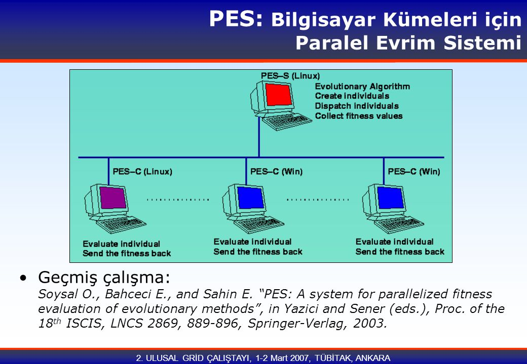 2. ULUSAL GRİD ÇALIŞTAYI, 1-2 Mart 2007, TÜBİTAK, ANKARA PES: Bilgisayar Kümeleri için Paralel Evrim Sistemi •Geçmiş çalışma: Soysal O., Bahceci E., a