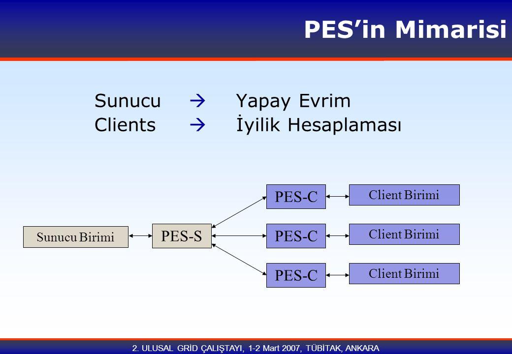 2. ULUSAL GRİD ÇALIŞTAYI, 1-2 Mart 2007, TÜBİTAK, ANKARA PES'in Mimarisi Sunucu  Yapay Evrim Clients  İyilik Hesaplaması PES-C Client Birimi PES-S S