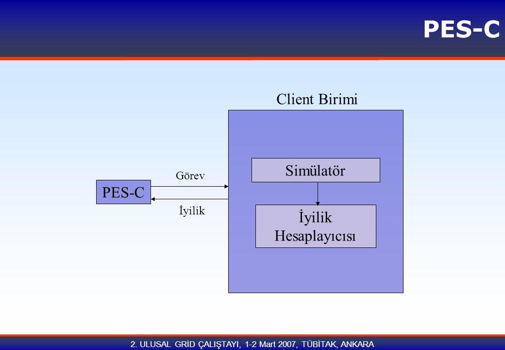 2. ULUSAL GRİD ÇALIŞTAYI, 1-2 Mart 2007, TÜBİTAK, ANKARA PES-C Client Birimi Simülatör İyilik Hesaplayıcısı Görev İyilik