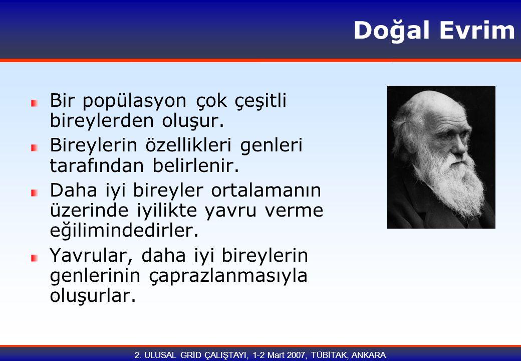 2. ULUSAL GRİD ÇALIŞTAYI, 1-2 Mart 2007, TÜBİTAK, ANKARA Tesekkurler..