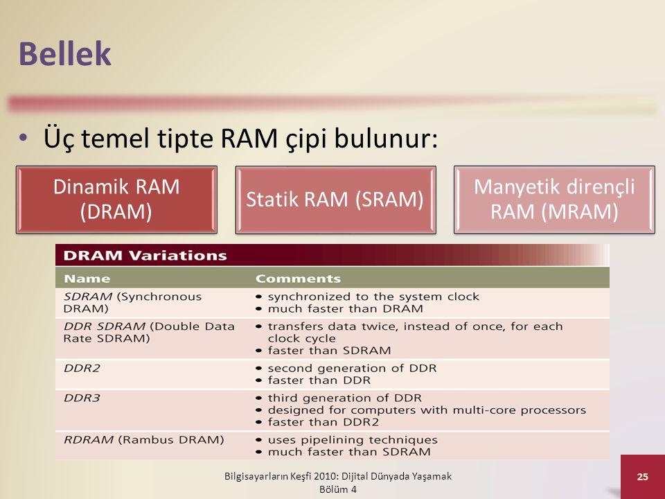 Bellek • Üç temel tipte RAM çipi bulunur: Bilgisayarların Keşfi 2010: Dijital Dünyada Yaşamak Bölüm 4 25 Dinamik RAM (DRAM) Statik RAM (SRAM) Manyetik