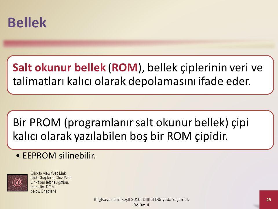 Bellek Salt okunur bellek (ROM), bellek çiplerinin veri ve talimatları kalıcı olarak depolamasını ifade eder. Bir PROM (programlanır salt okunur belle