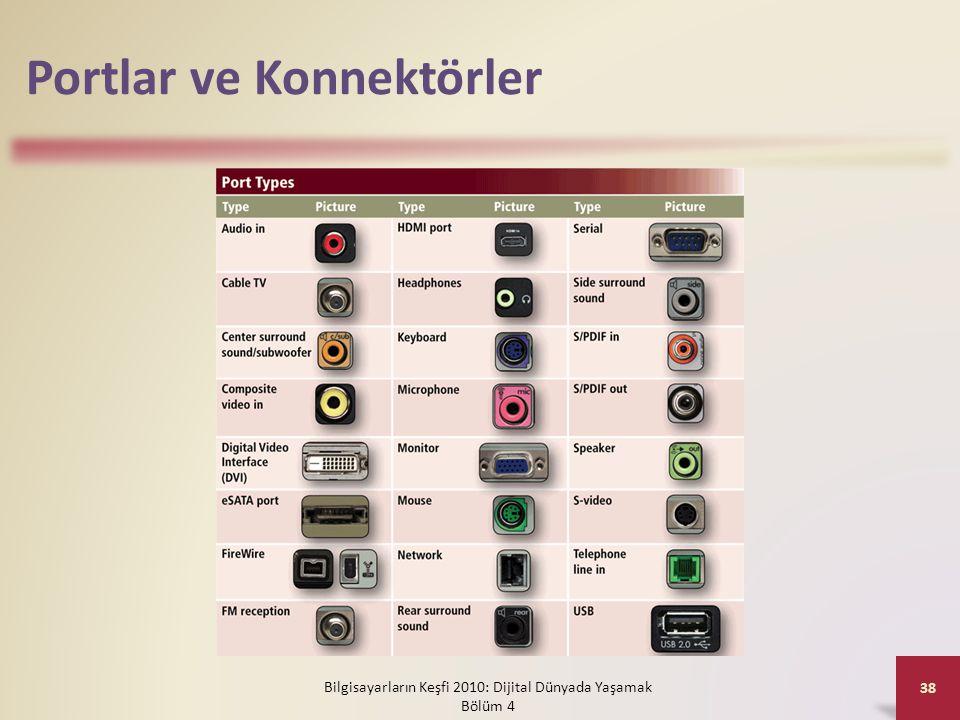 Portlar ve Konnektörler Bilgisayarların Keşfi 2010: Dijital Dünyada Yaşamak Bölüm 4 38