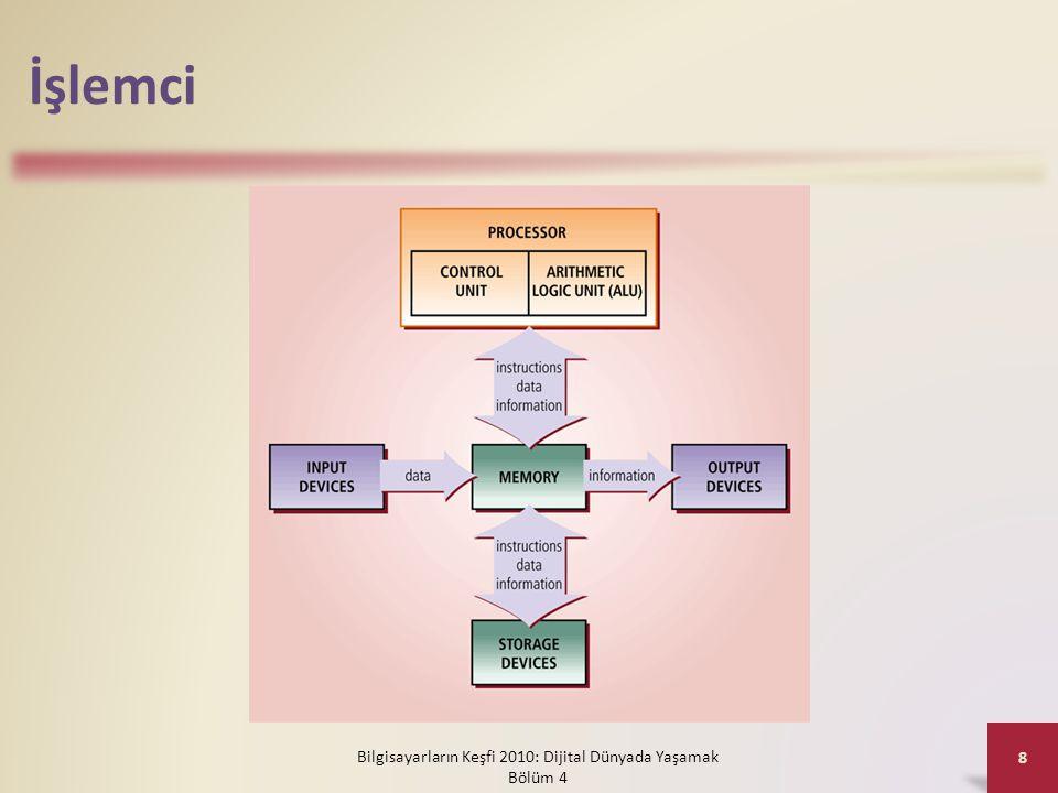 İşlemci • Kontrol birimi, işlemcinin bilgisayardaki işlemlerin çoğunu yönlendiren ve koordine eden bileşenidir.