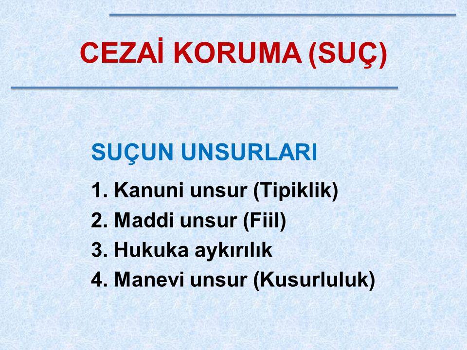 CEZAİ KORUMA (SUÇ) SUÇUN UNSURLARI 1.Kanuni unsur (Tipiklik) 2.Maddi unsur (Fiil) 3.Hukuka aykırılık 4.Manevi unsur (Kusurluluk)
