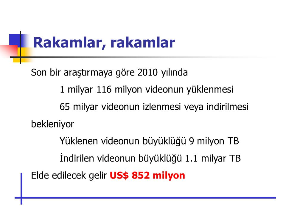 Rakamlar, rakamlar Son bir araştırmaya göre 2010 yılında 1 milyar 116 milyon videonun yüklenmesi 65 milyar videonun izlenmesi veya indirilmesi bekleniyor Yüklenen videonun büyüklüğü 9 milyon TB İndirilen videonun büyüklüğü 1.1 milyar TB Elde edilecek gelir US$ 852 milyon